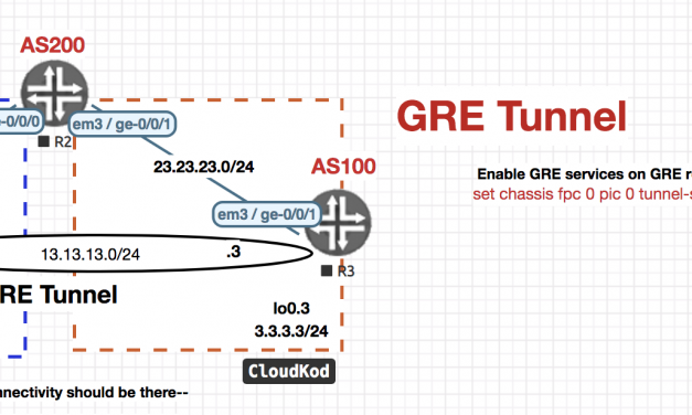GRE Tunneling Lab2